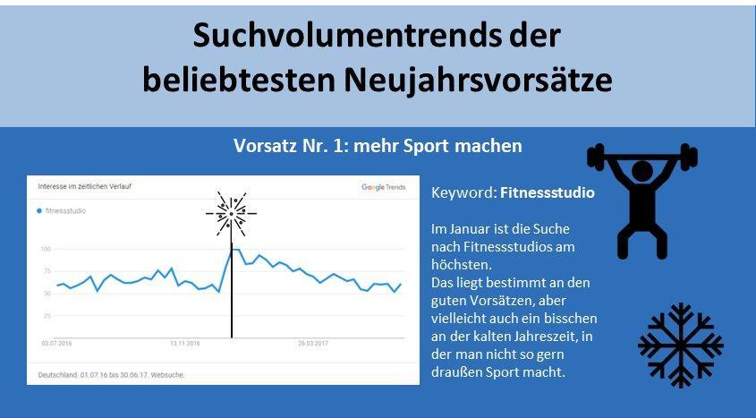 Schadet Rauchen dem Muskelaufbau? - Sprühen NicoZero in Deutschland